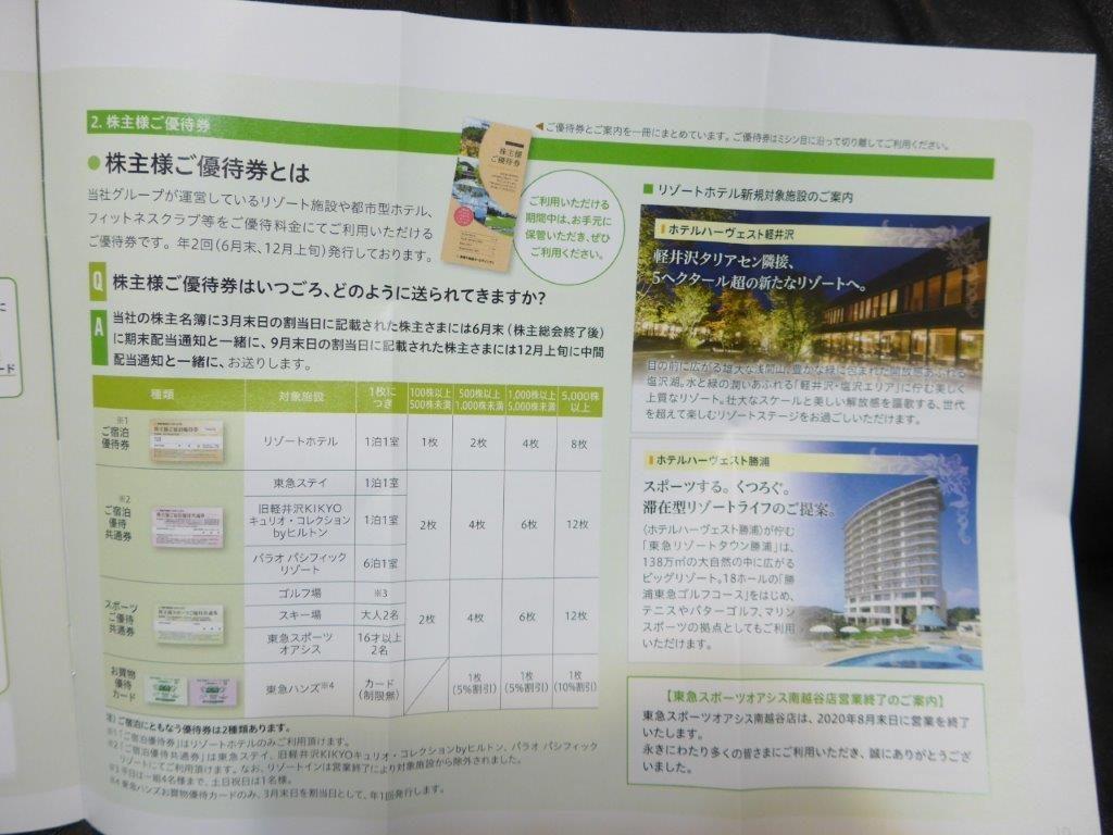 株主 東急 優待 ハーベスト